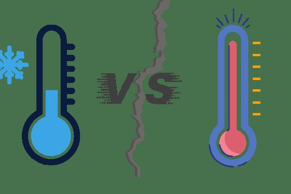 Wytrzymałość paneli słonecznych - temperatura