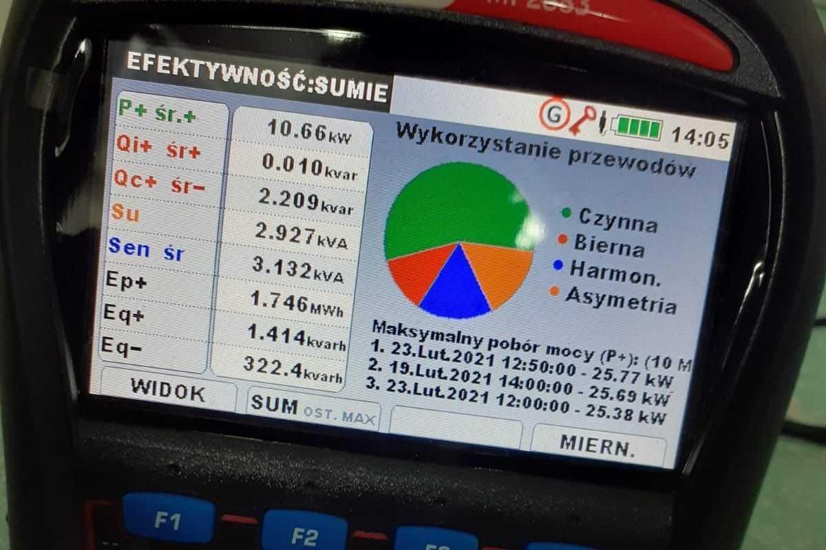 Pomiar mocy biernej - fotowoltaika dla firm